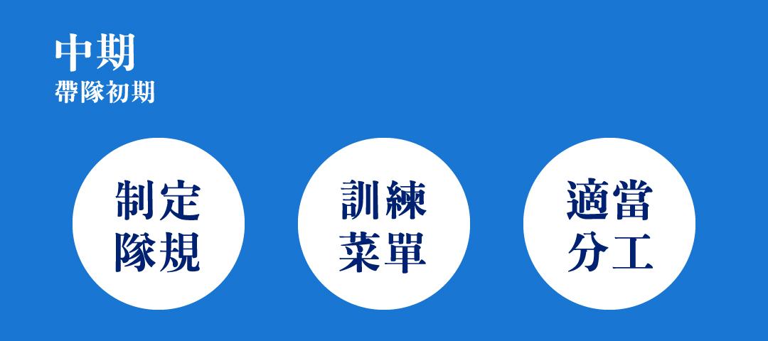 系籃-球衣-imbc