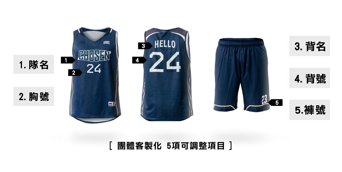 籃球服-訂做-流程-imbc